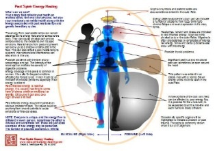 Imbalances are reflected in the biofield and can often be seen before they manifest into the physical body.